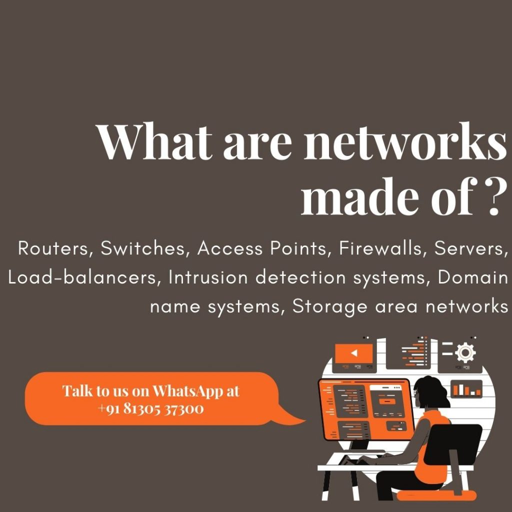 What are Networks Made of?